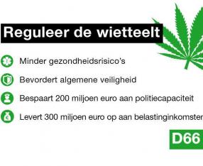 Reguleer-de-wietteelt-298x234